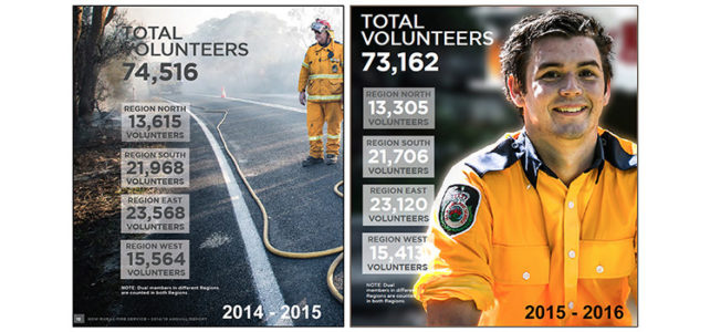 The future of volunteering in fire and emergency services (Australia wide)