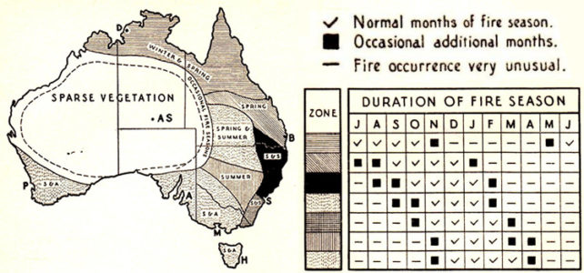 Bush Fire Control in Australia (1961)